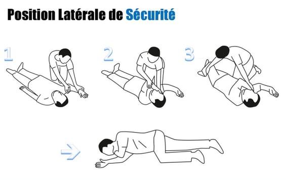 Position latérale de sécurité - RMO Nettoyage - Comment gérer un accident du travail au maroc
