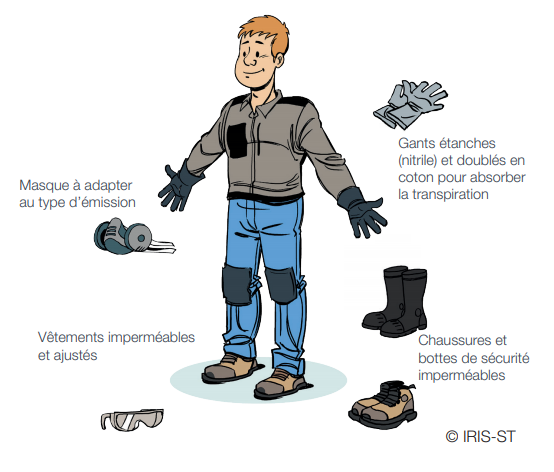 RMO Travail Temporaire - Les risques liés au ciment - Les EPI indispensables au travail du ciment